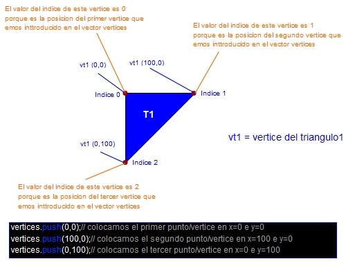 ejemplo5
